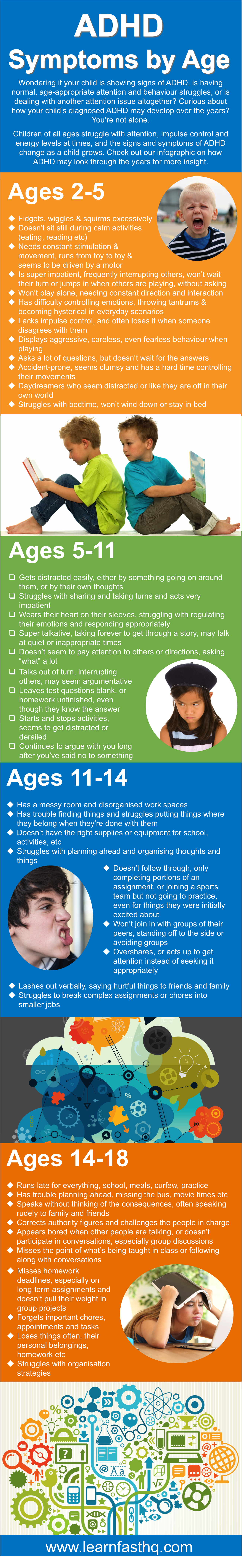 ADHD attention infographic2