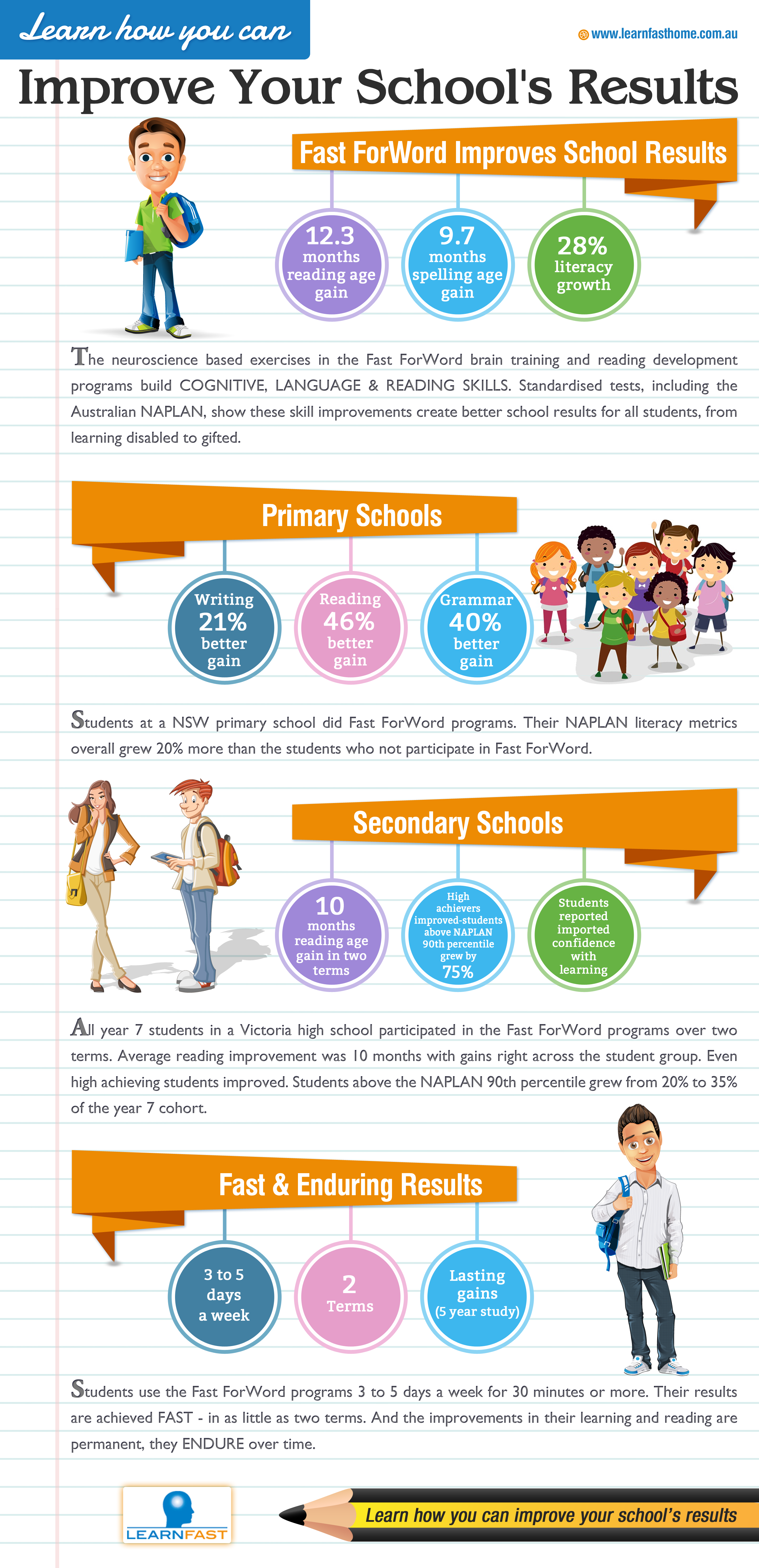 Learn_how_you_can_-_infographic